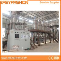 Metal Powder Atomization Manufacturing Equipment made in china with low price and hight quality thumbnail image