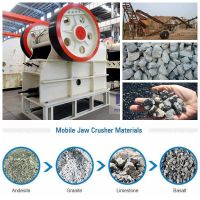 Factory Price PE 400x600 150x250 Stone Rock Jaw Crusher