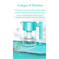Water Filter Pitcher with 1 Filter, Long-Lasting, 5 Times Lifetime Filtration Jug, Reduces Lead thumbnail image