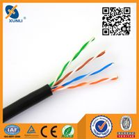 UTP 24AWG Cat5e Lan Cable with BC Conductor