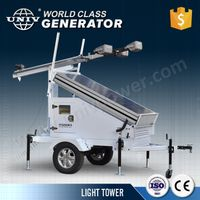 Hot sale Green energy Solar lighting tower with 400W LED