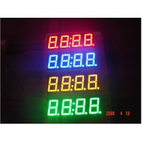 numeric display thumbnail image