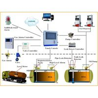 Fuel tank monitoring system with magnetostrictive probe touch console and remote management software thumbnail image