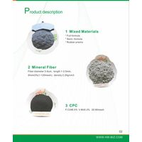 Friction Materials for brake pads linings thumbnail image