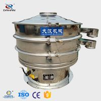 Chemical paint grade vibrating sieve export,vibrating screen