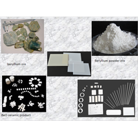 99.5% BeO ceramic substrate manufacturer/high thermal low dielectric beryllium ceramic substrate for thumbnail image