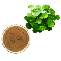 Centella Asiatica Whole Herb Extract