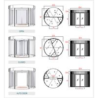 LARGE COMPOSITE AUTOMATIC REVOLVING DOOR thumbnail image