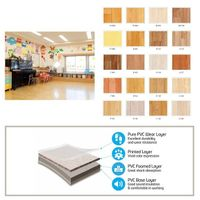 PVC Flooring (Eco Pet)