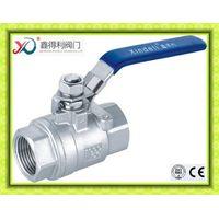 Q11F manual ball valve china profession manufacturer of ball valve