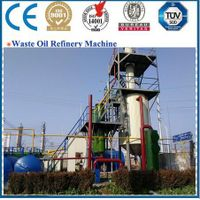 Hot sale Non-pollution waste plastic pyrolysis plant