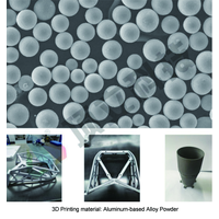 Aluminum-based Alloy Powder
