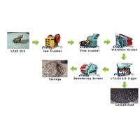 galena lead ore processing plant-lead ore extracting machine