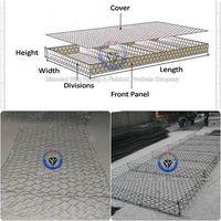 gabion mattress