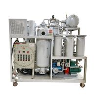 Multi-functional oil purifier TYR Series Oil Decoloration Machine thumbnail image