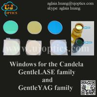 Candela Windows for Distance Gauge and Slider thumbnail image