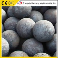 Forging Grinding Mill Steel Ball