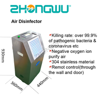 Air Disinfector ZWV-Y-1200-1 thumbnail image