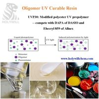 Oligomer UV Curable Resin With Good Adhesion