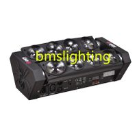 RGBW LED Eight Eyes IPL Spider Light