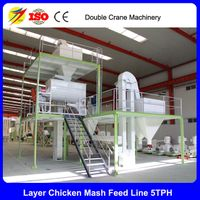 Automatic chicken pig feed production line for making mash feed high quality