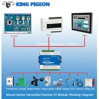 DeviceNet Remote IO Module (4DI+4DO+4AI+2AO) thumbnail image