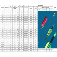 Customized aluminium wholesale arrows for hunting thumbnail image
