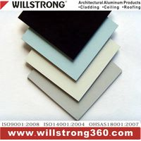 PVDF coating acp aluminium composite material panel