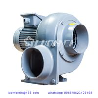 FMS Squirrel Cage Sirocco Fan Blower Centrifugal