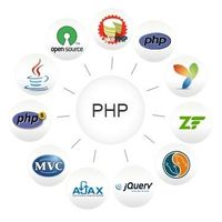 PHP Web Development - eCommerce Web Developers - IT Outsourcing Company