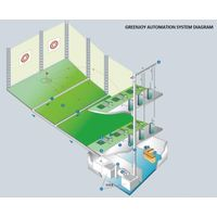 Driving range automation system