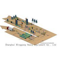 Autoclave Aerated Concrete Blocks Production Line/Aerated Concrete Equipment/Autoclave Aerated Concr thumbnail image