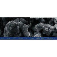 Lithium Nickel Manganese Cobalt Oxide---LiNiMnCoO2 materials for lithium ion battery thumbnail image