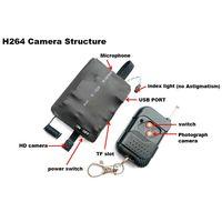 Remote control cameras