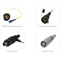 EXPANDED BEAM CONNECTOR thumbnail image