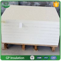 refractory ceramic fiber boards