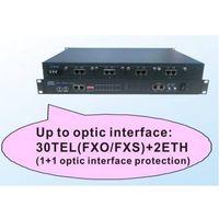 telecom optic mux