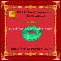 FEP Green Color Masterbatch