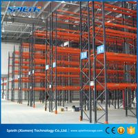 Low Price Heavy Duty Warehouse Storage System Pallet Racking