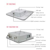 5.8G 30-100km high gain outdoor video transmission,remote monitoring solutions thumbnail image