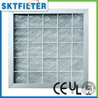 Flat Panel High Temperature Filter