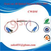 GLSUN CWDM DEVICE