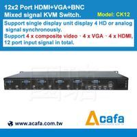 ACAFA 12x2 Port HDMI+VGA+BNC Mixed signal Switch with Quad-split Screen / KVM