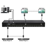 88 4K HDMI Matrix Switcher with RS232, LAN, EDID thumbnail image
