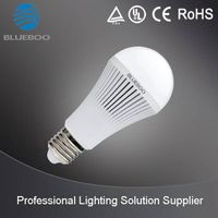 8w LED bulbs