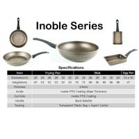Inoble coated Frypan
