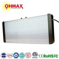 OHMAX 700W Full Spectrum Dimmable LED Panel Grow Light thumbnail image