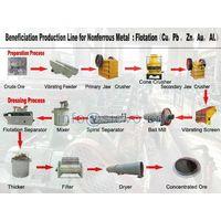 Flotation Cell/Flotation Mineral Processing/Flotation Machine Manufacturers thumbnail image