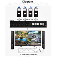 4K HDMI Quad Multi Viewer KVM Switch thumbnail image