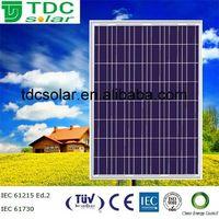 solar panel 195w